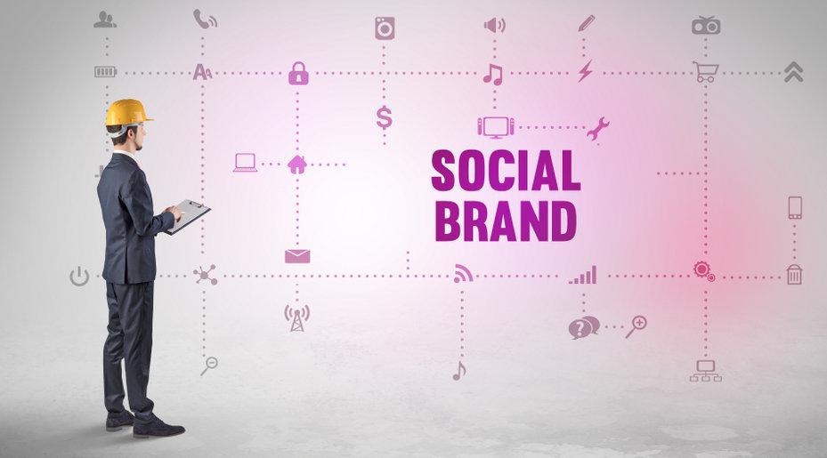 Online Brand Protection on Social Media